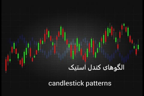 الگوهای کندل استیکCandlestick Patterns