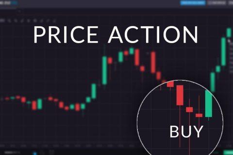 پرایس اکشن Price action